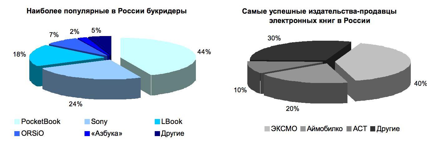 Таблица букридеры.jpg